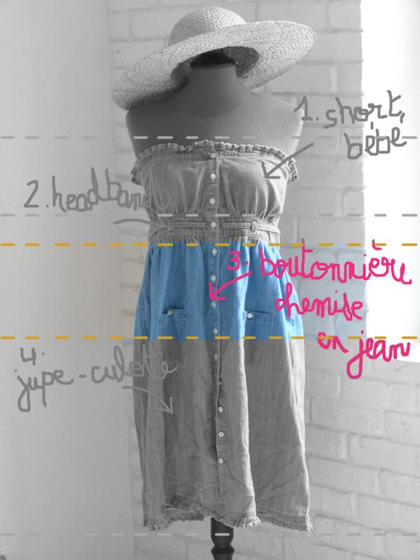 boutonnière de robe adapatée sur la chemise