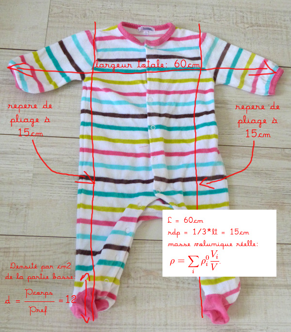plier un pyjama bébé